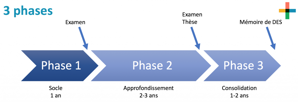 R3C-3phases